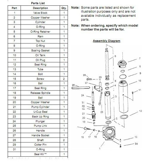 ion air pro instructions