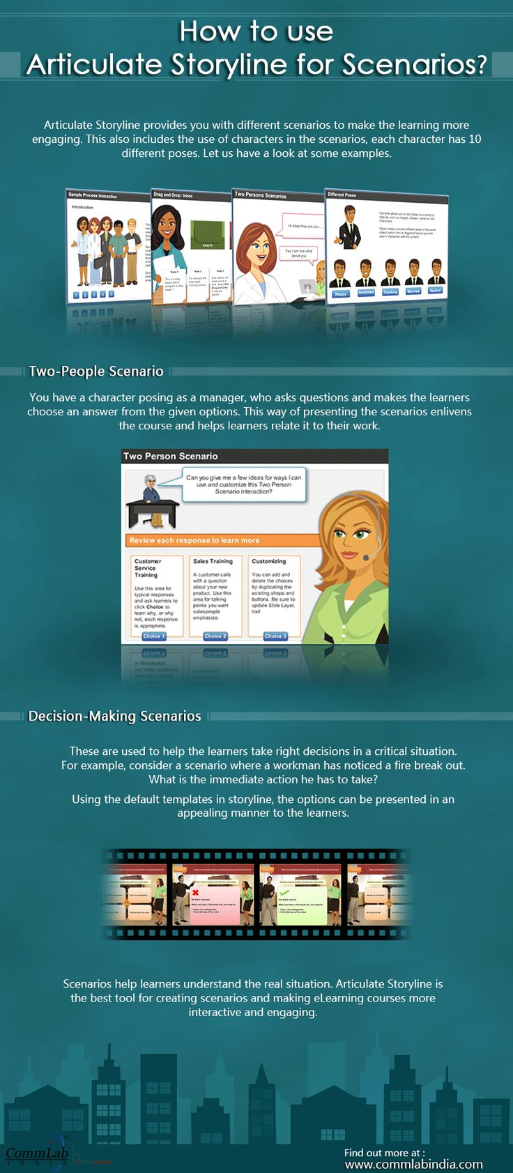 instructional design examples in education
