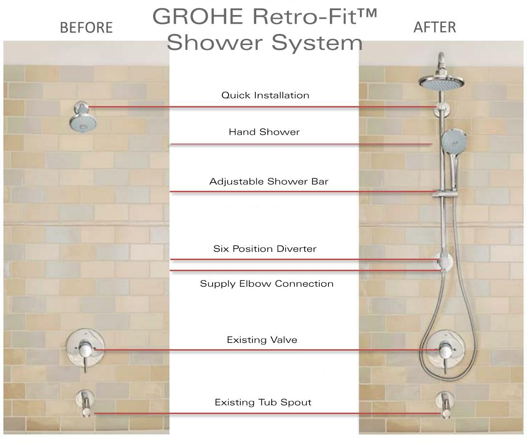 grohe shower valve installation instructions