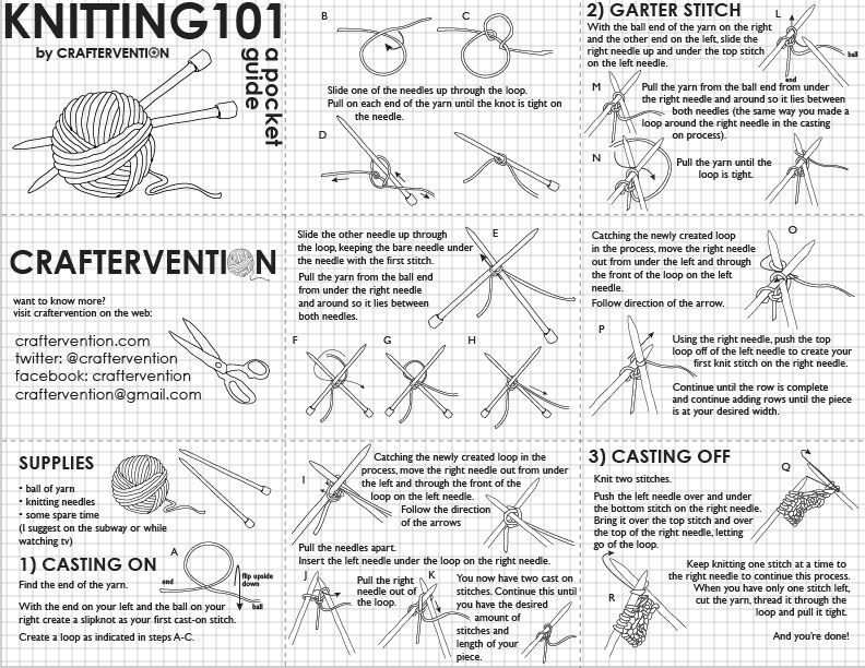 step by step knitting instructions