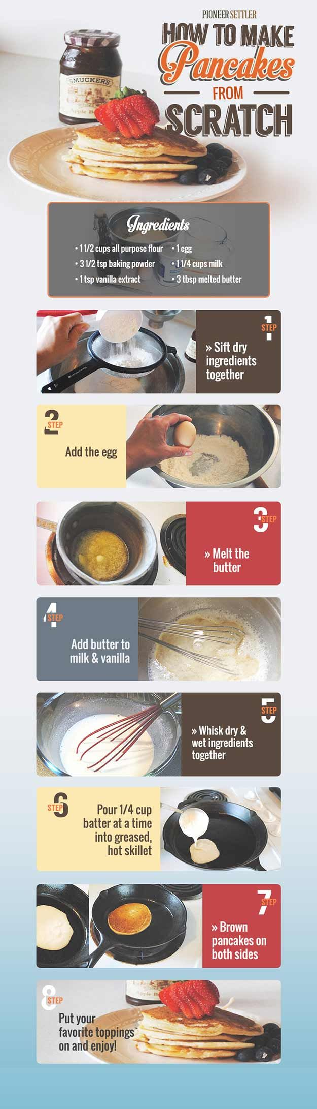 instructions on how to make pancakes