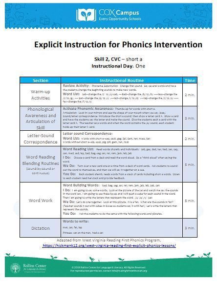 explicit instruction for phonics intervention