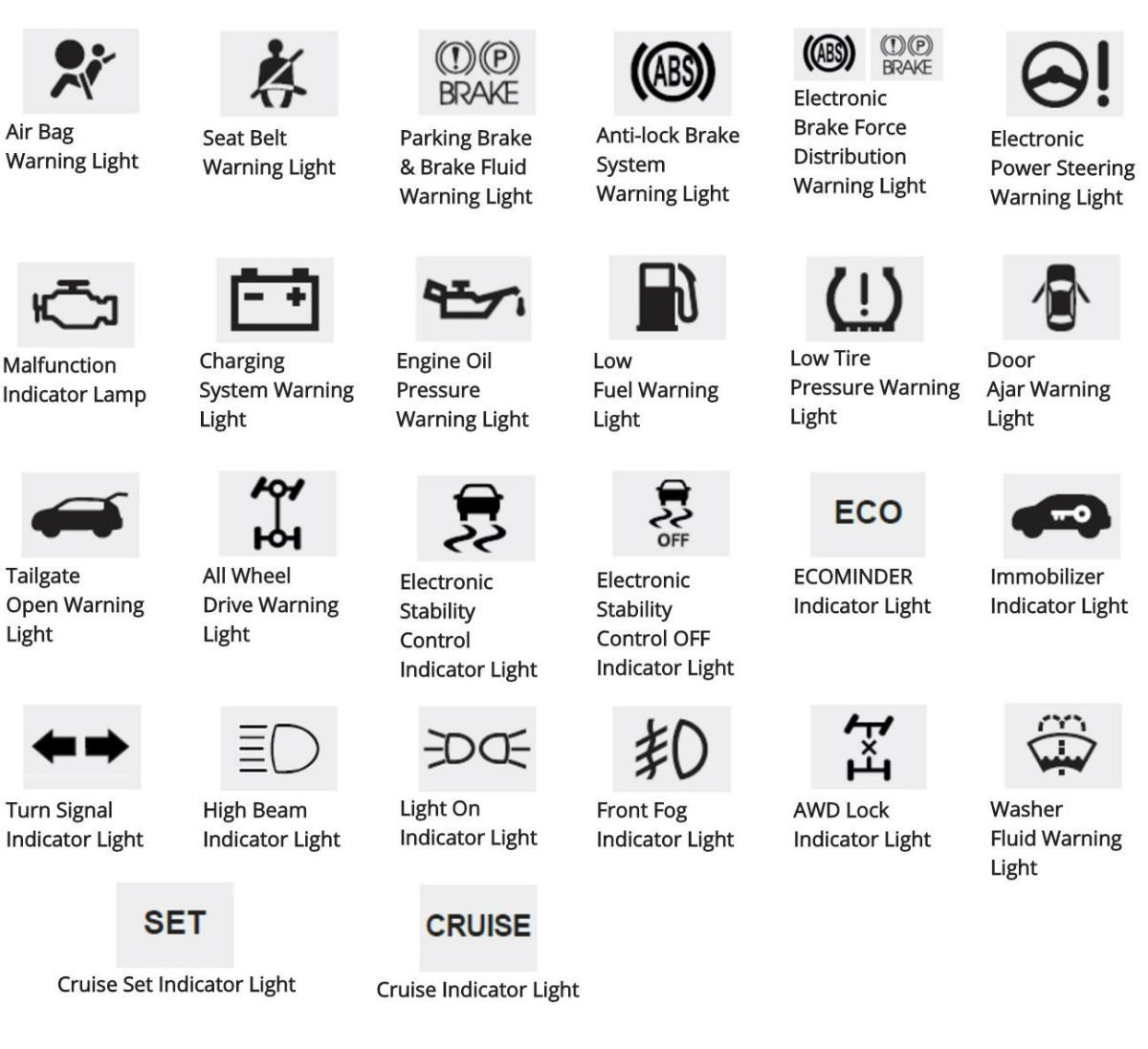 mazda 6 cruise control instructions