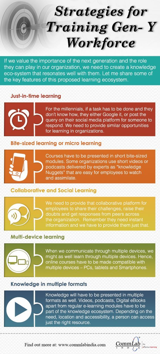 new thinking about instructional leadership