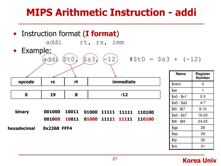 mips and instruction example