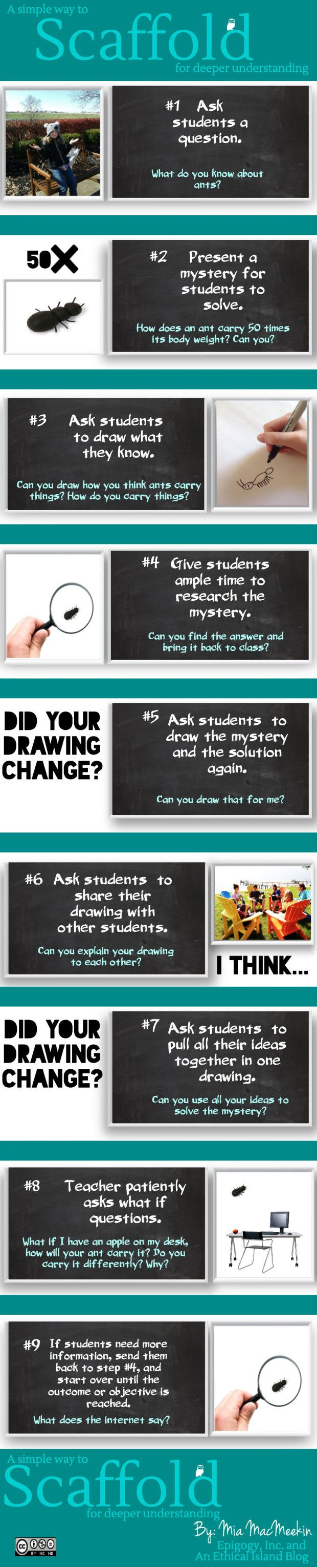 instructional strategies for adult learners
