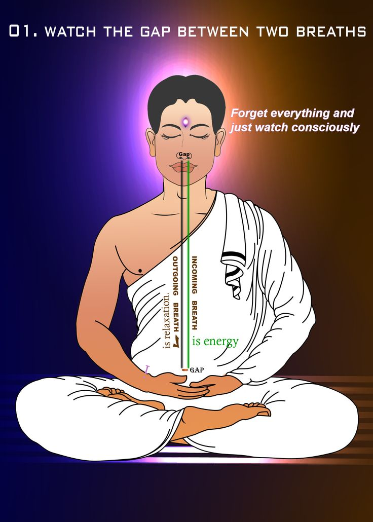 vipassana meditation instructions goenka