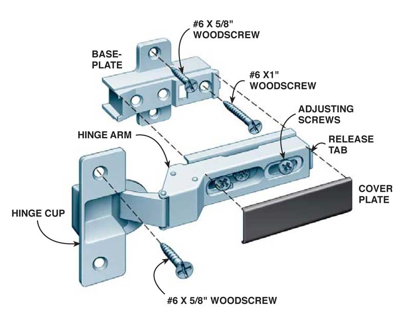 blum hinges installation instructions