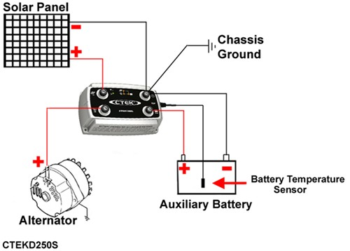 6 volt battery charging instructions