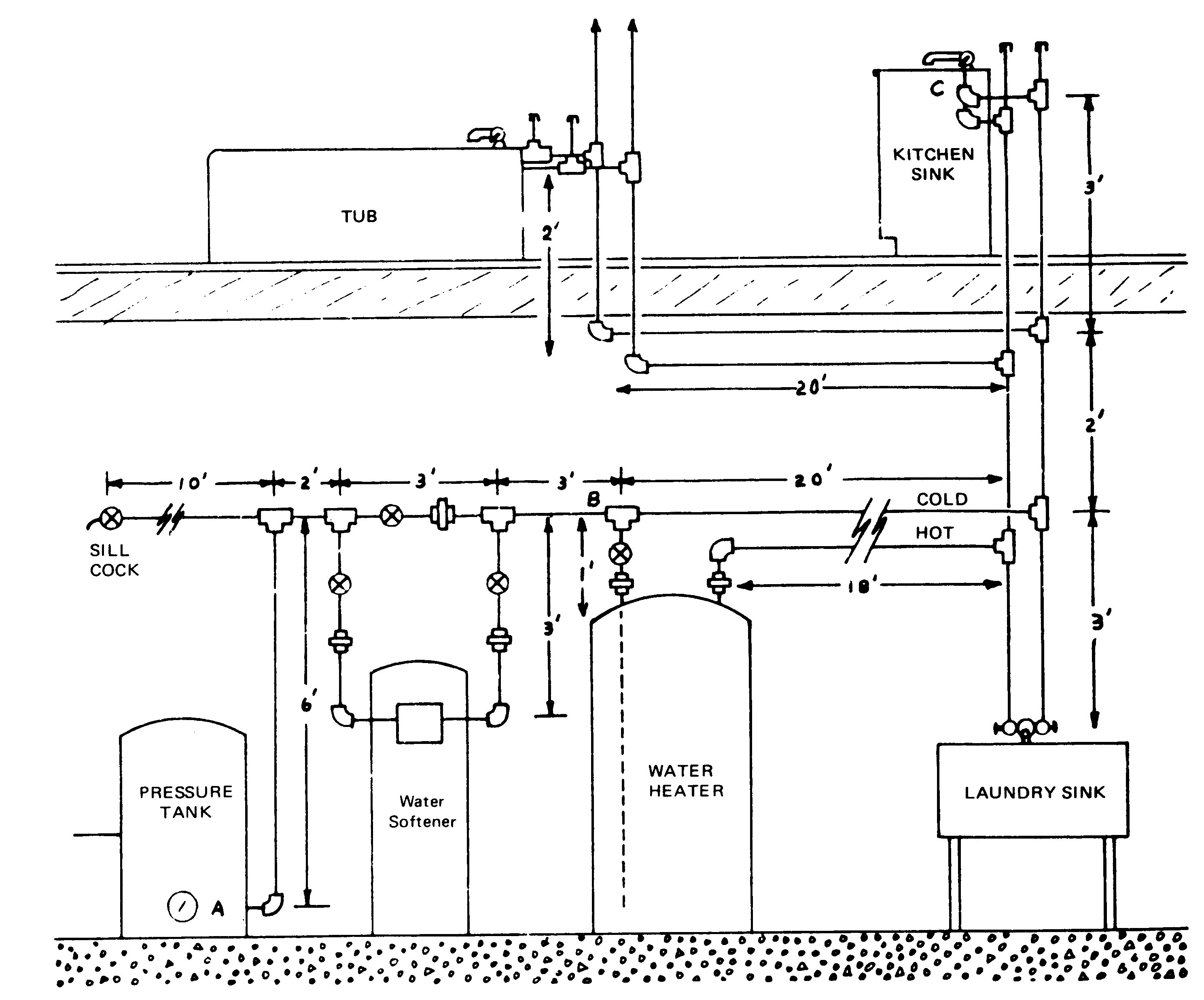 reverse osmosis water filter installation instructions