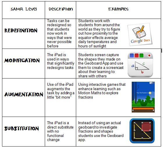 examples of instructional media in teaching