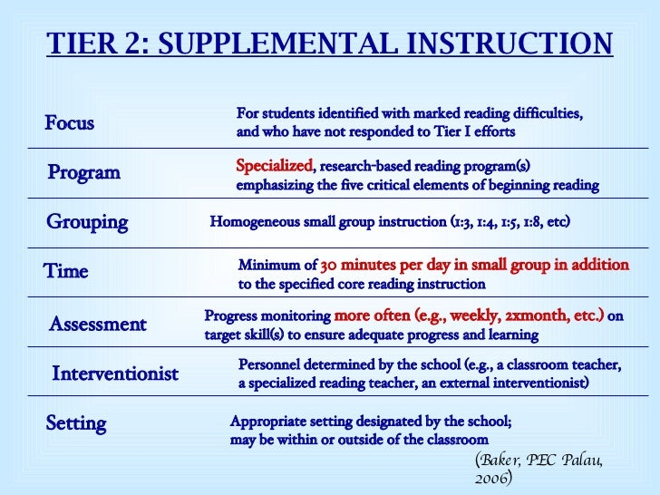response to instruction and intervention