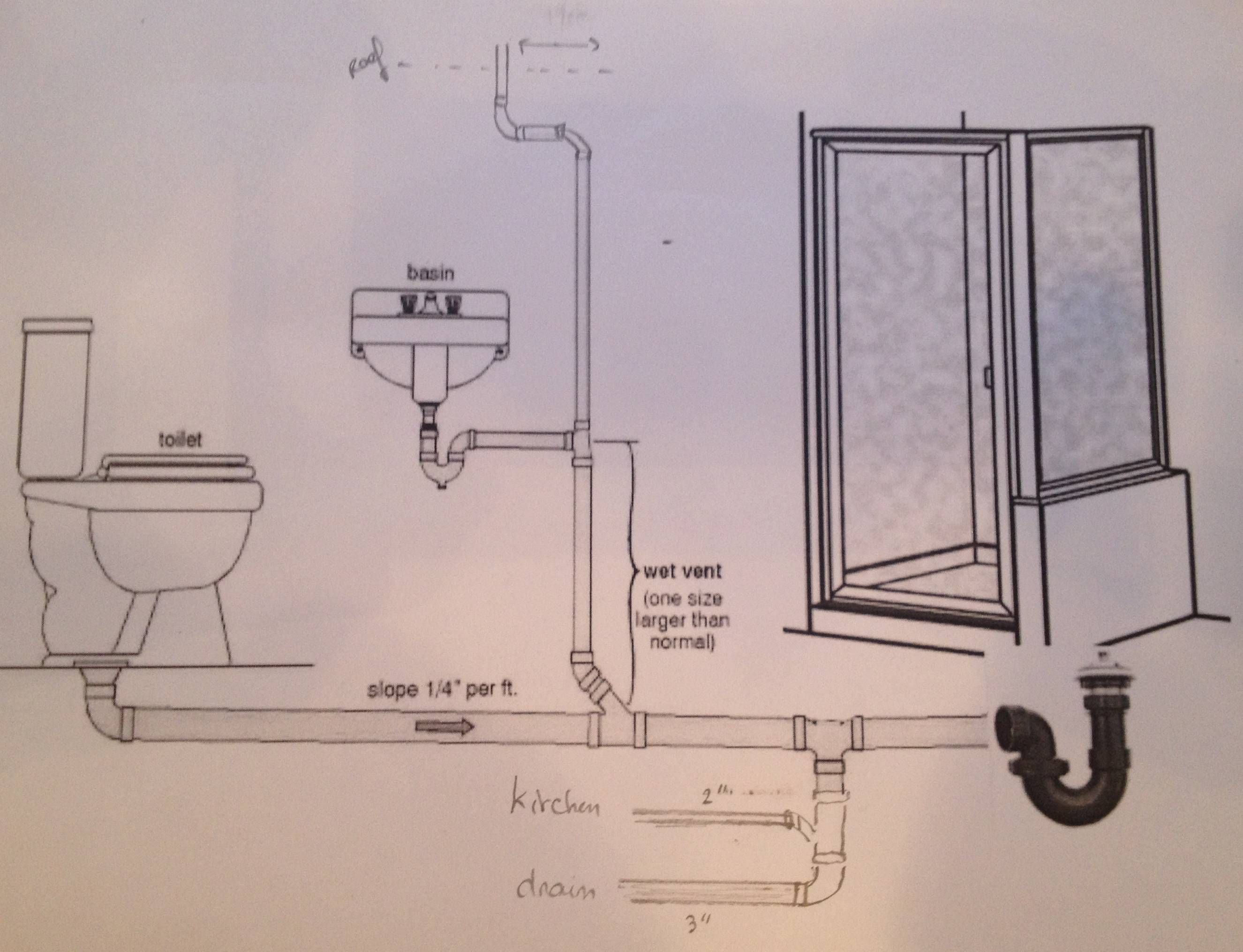 shower waste trap fitting instructions