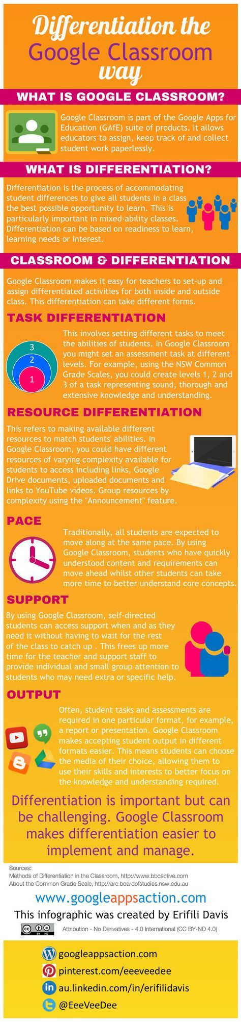 using differentiated instruction in the classroom